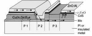 Molybdenum Film Solar Cell