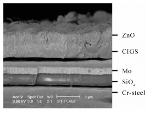 Molybdenum Foil Substrate